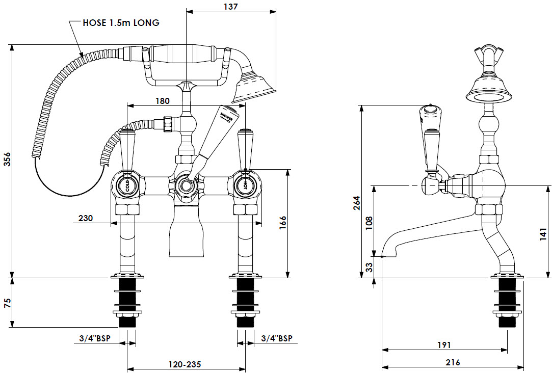 Specification drawing for - CIBC-BSM-B-PN
